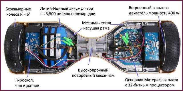схема гироскутера